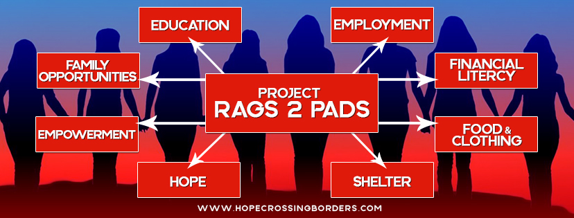 Project Rags 2 Pads…..It's Time to Make the Change